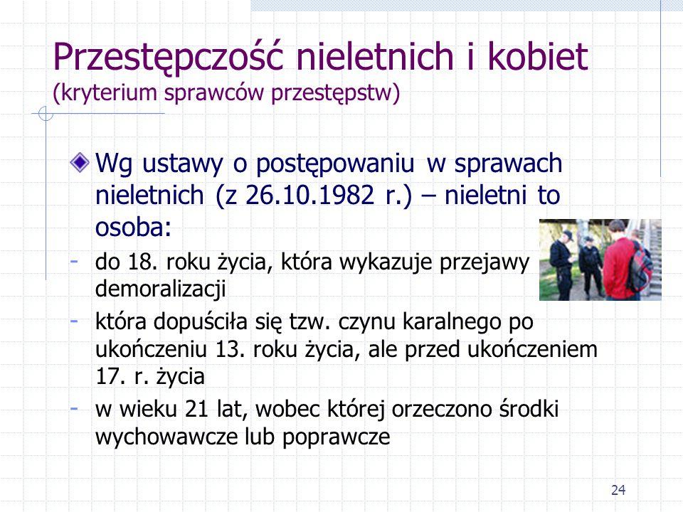 Przestępczość nieletnich i kobiet (kryterium sprawców przestępstw)