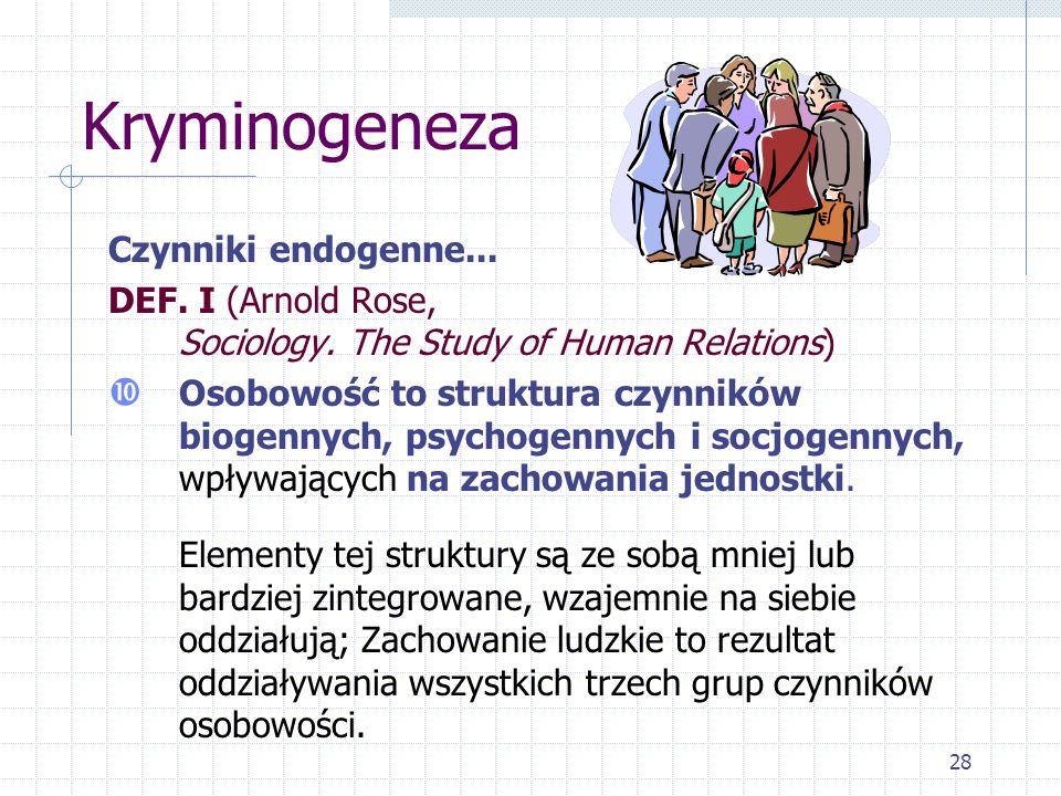 Kryminogeneza Czynniki endogenne...