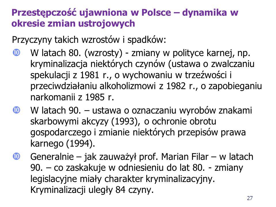 Przestępczość ujawniona w Polsce – dynamika w okresie zmian ustrojowych