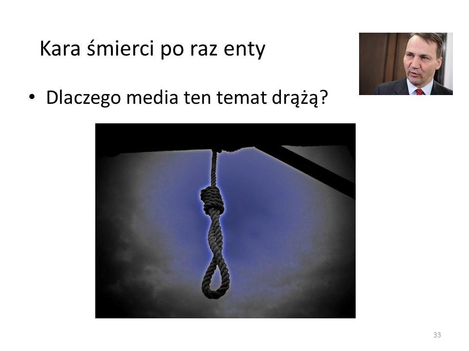 Kara śmierci po raz enty