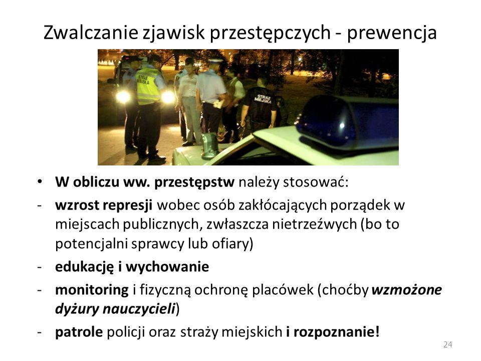 Zwalczanie zjawisk przestępczych - prewencja