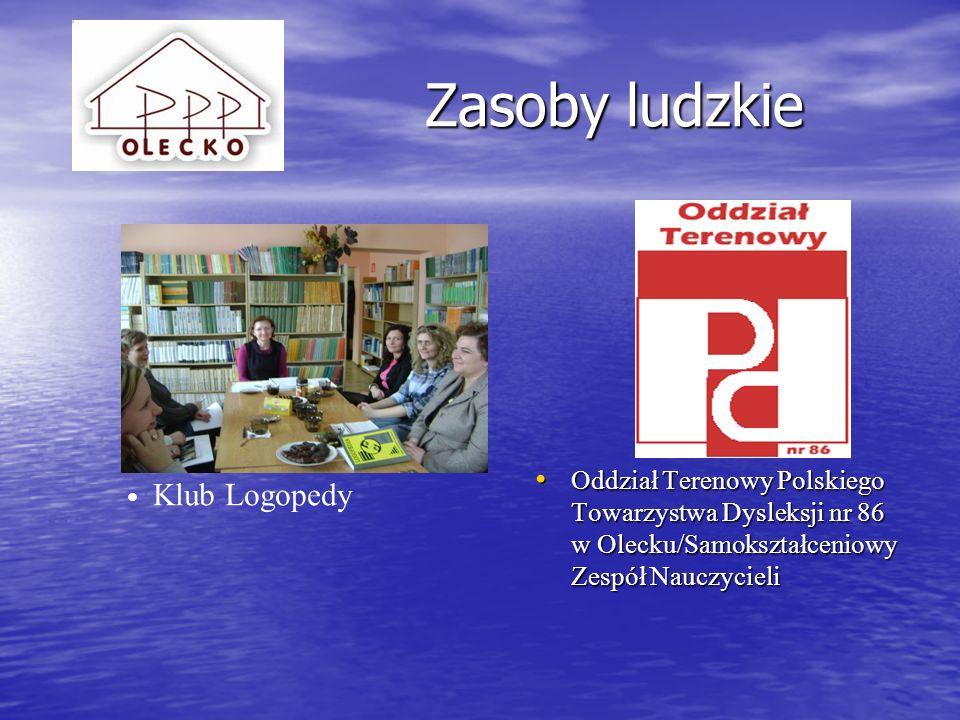Zasoby ludzkie Oddział Terenowy Polskiego Towarzystwa Dysleksji nr 86 w Olecku/Samokształceniowy Zespół Nauczycieli.