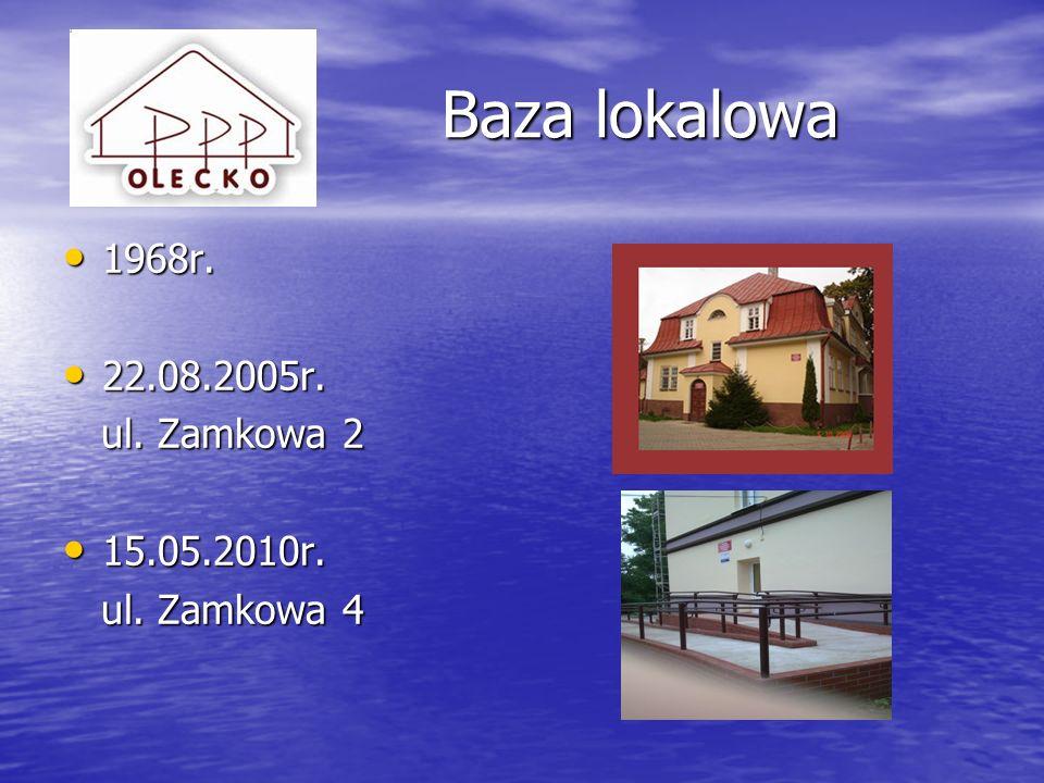 Baza lokalowa 1968r. 22.08.2005r. ul. Zamkowa 2 15.05.2010r.