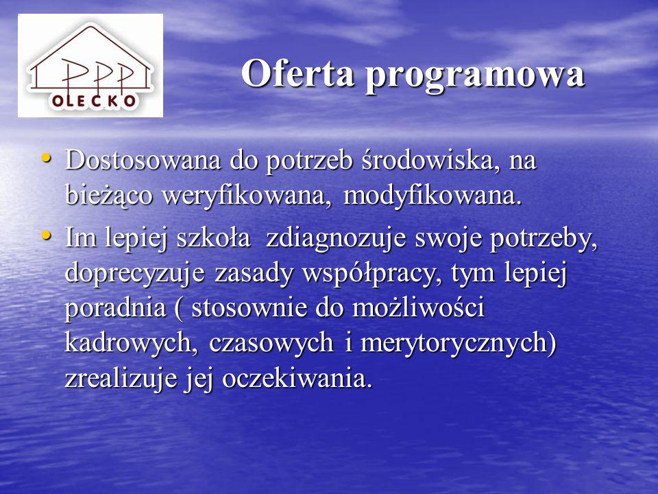 Oferta programowa Dostosowana do potrzeb środowiska, na bieżąco weryfikowana, modyfikowana.