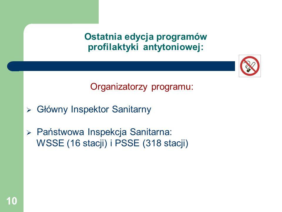 Ostatnia edycja programów profilaktyki antytoniowej: