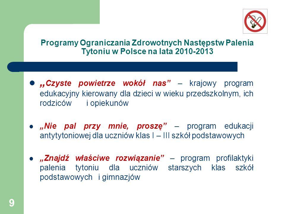 Programy Ograniczania Zdrowotnych Następstw Palenia Tytoniu w Polsce na lata 2010-2013