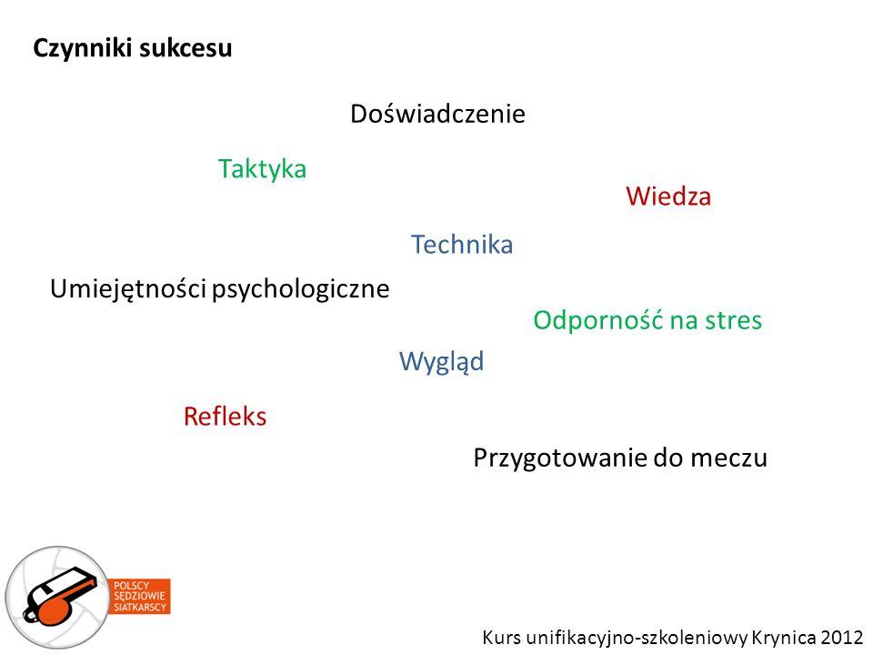 Umiejętności psychologiczne Odporność na stres Wygląd
