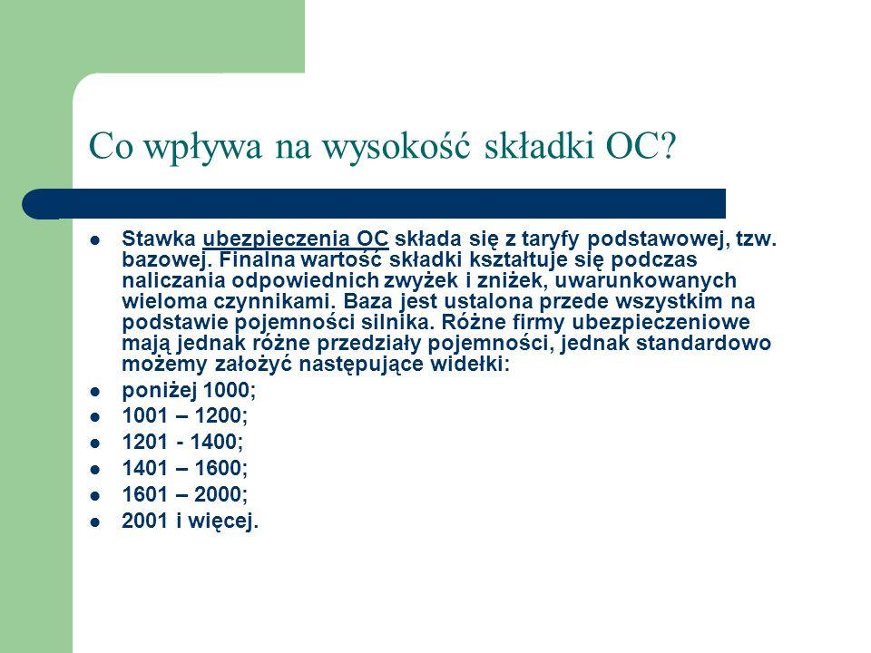 Co wpływa na wysokość składki OC