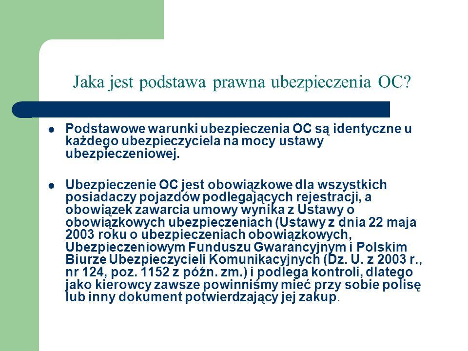 Jaka jest podstawa prawna ubezpieczenia OC