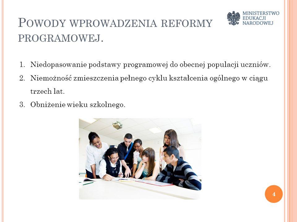 Powody wprowadzenia reformy programowej.
