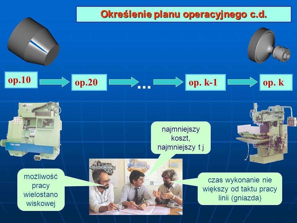 Określenie planu operacyjnego c.d.