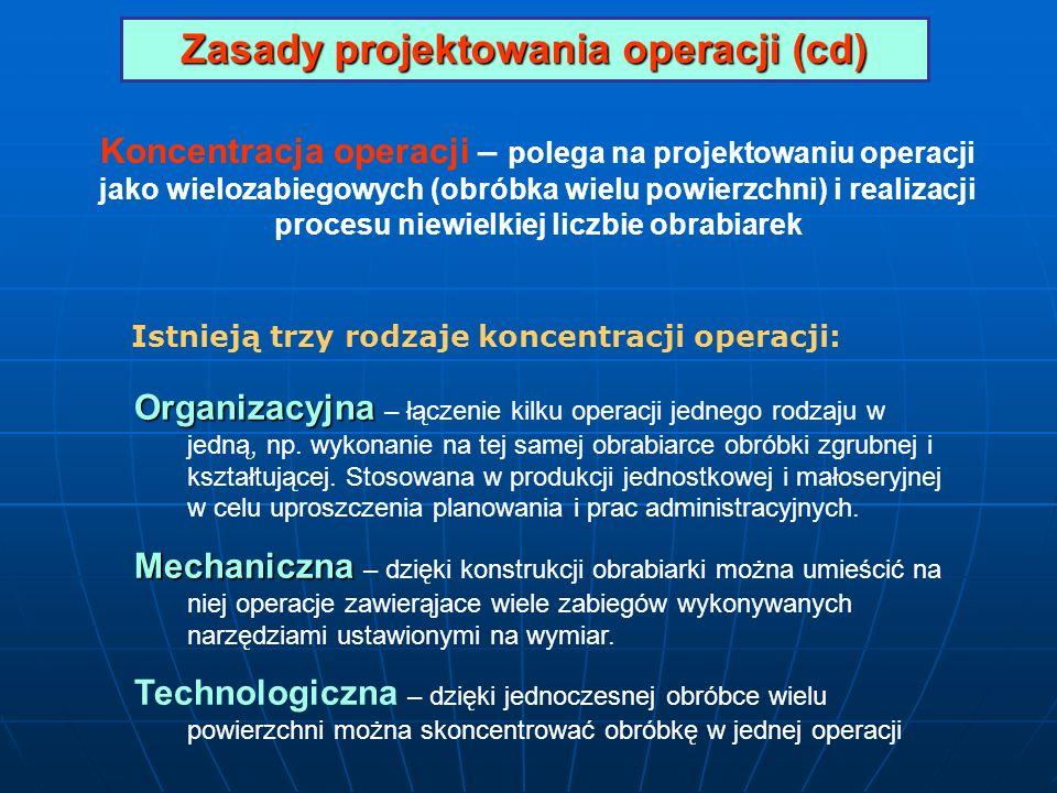 Zasady projektowania operacji (cd)