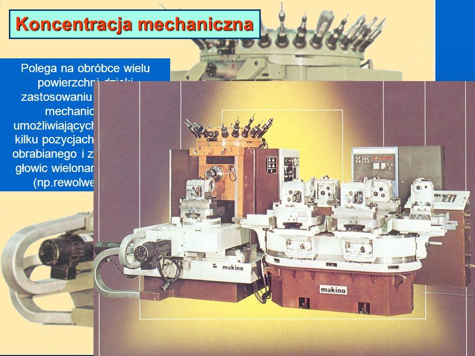 Koncentracja mechaniczna