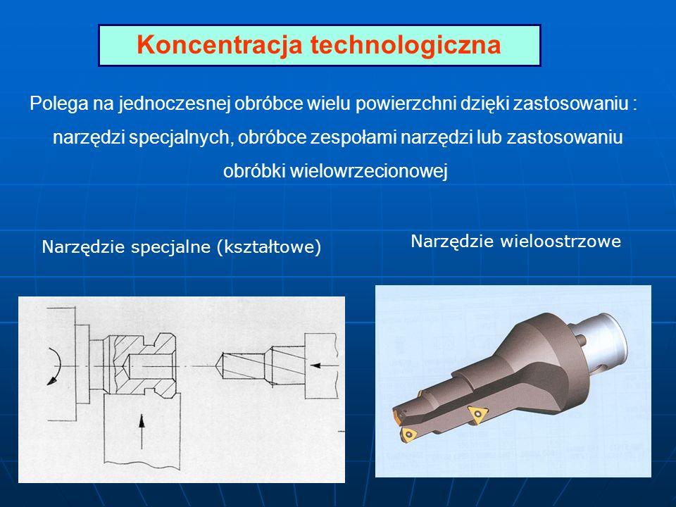 Koncentracja technologiczna