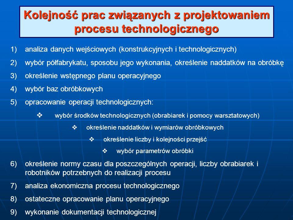 Kolejność prac związanych z projektowaniem procesu technologicznego