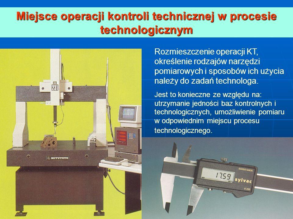 Miejsce operacji kontroli technicznej w procesie technologicznym