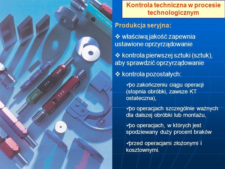 Kontrola techniczna w procesie technologicznym