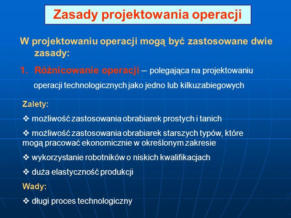 Zasady projektowania operacji