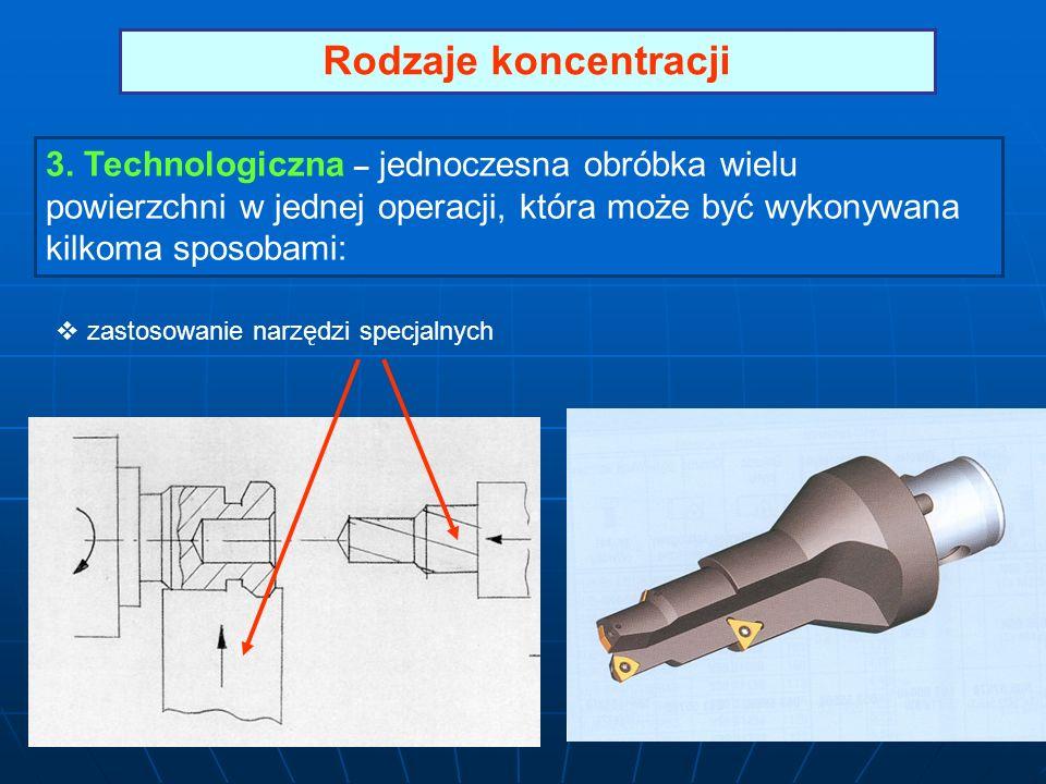 Rodzaje koncentracji 3. Technologiczna – jednoczesna obróbka wielu powierzchni w jednej operacji, która może być wykonywana kilkoma sposobami: