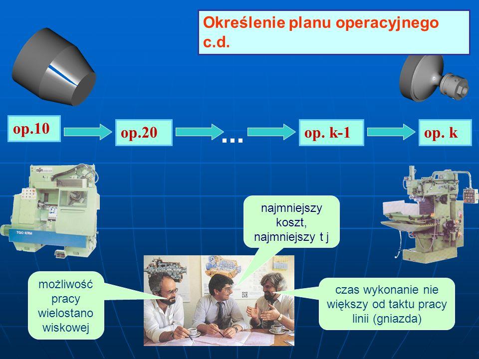 ... Określenie planu operacyjnego c.d. op.10 op.20 op. k-1 op. k