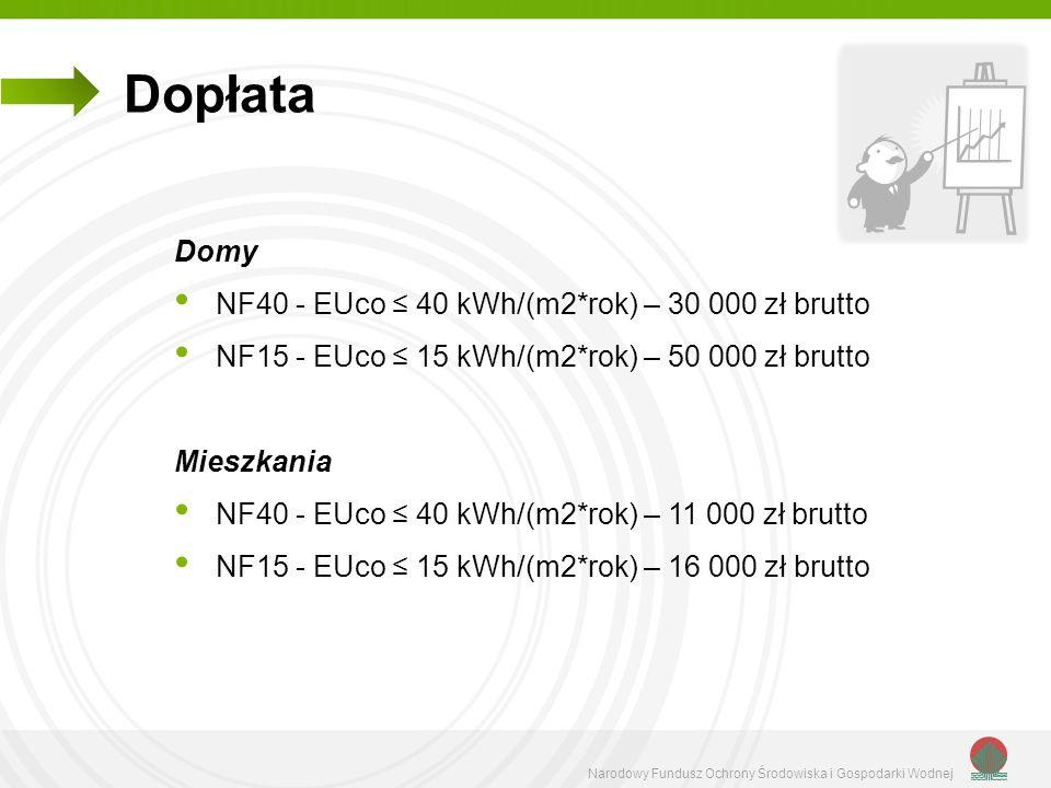 Dopłata Domy NF40 - EUco ≤ 40 kWh/(m2*rok) – 30 000 zł brutto