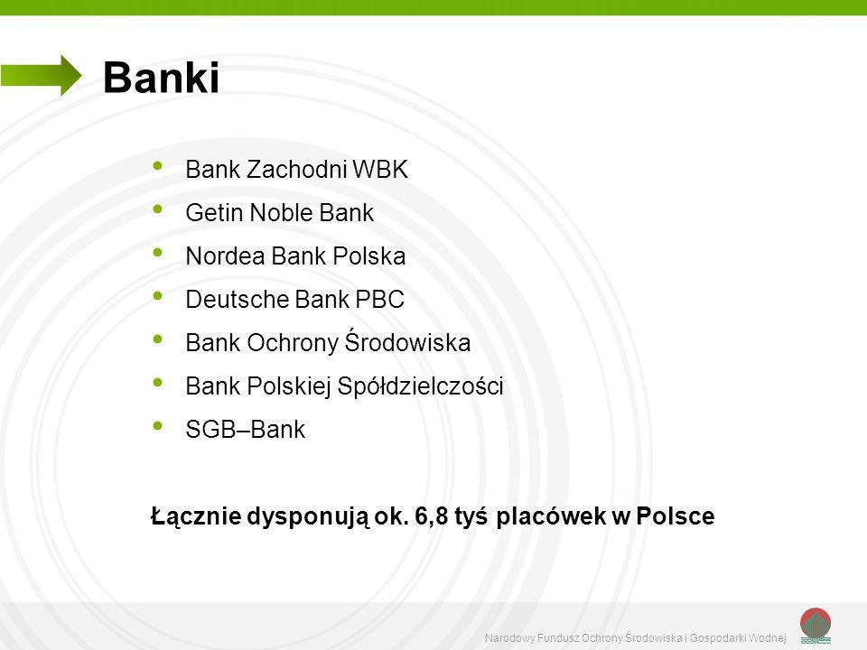 Banki Bank Zachodni WBK Getin Noble Bank Nordea Bank Polska