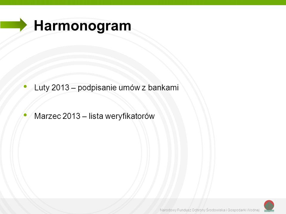 Harmonogram Luty 2013 – podpisanie umów z bankami