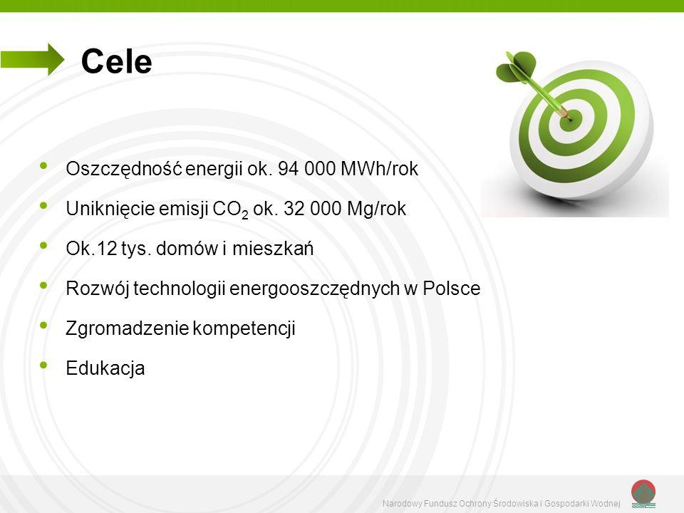 Cele Oszczędność energii ok. 94 000 MWh/rok