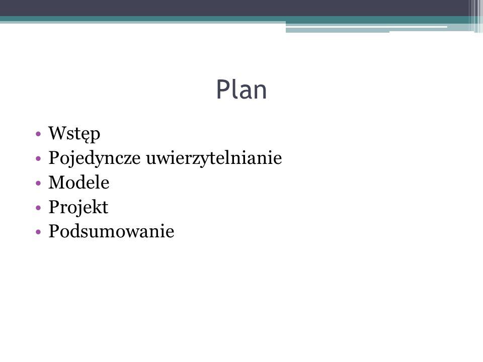Plan Wstęp Pojedyncze uwierzytelnianie Modele Projekt Podsumowanie
