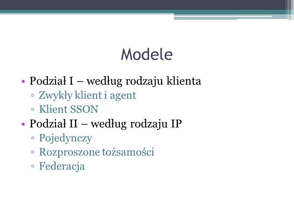 Modele Podział I – według rodzaju klienta