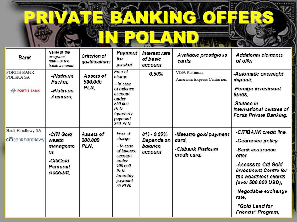 PRIVATE BANKING OFFERS IN POLAND