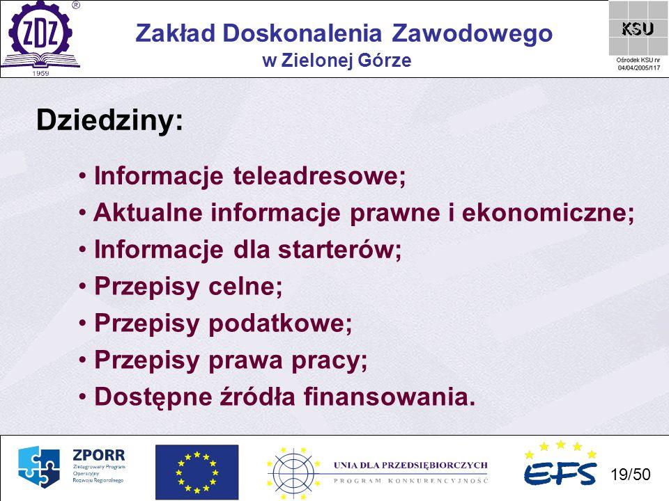Dziedziny: Informacje teleadresowe;
