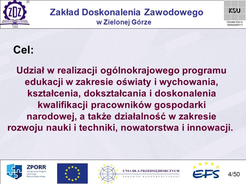 Cel: Udział w realizacji ogólnokrajowego programu