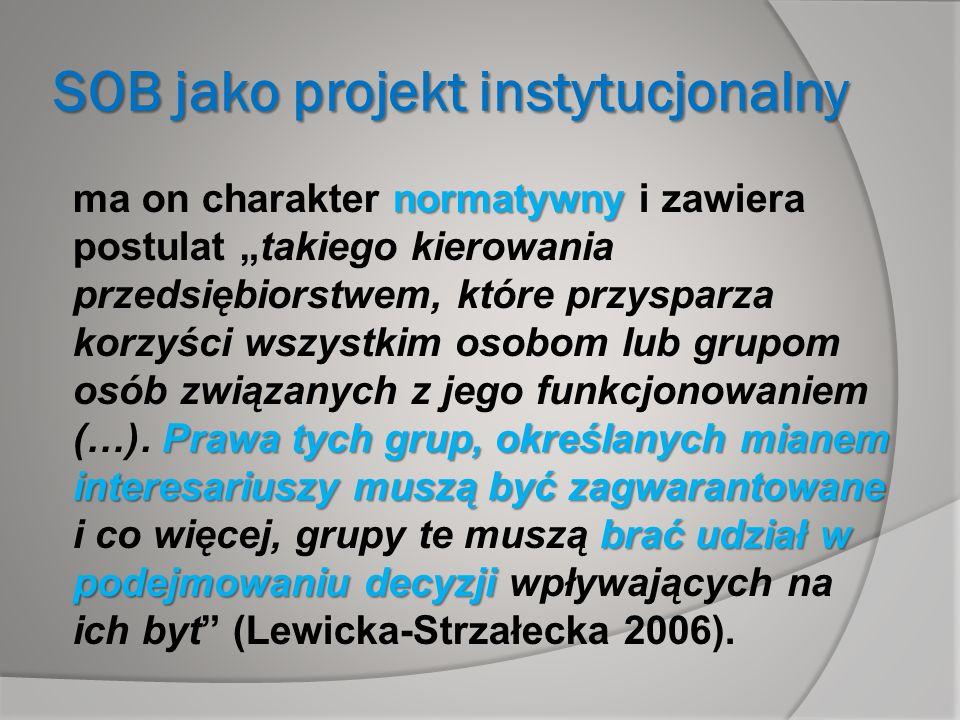SOB jako projekt instytucjonalny