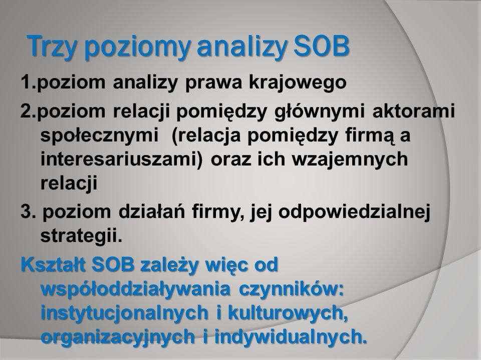 Trzy poziomy analizy SOB