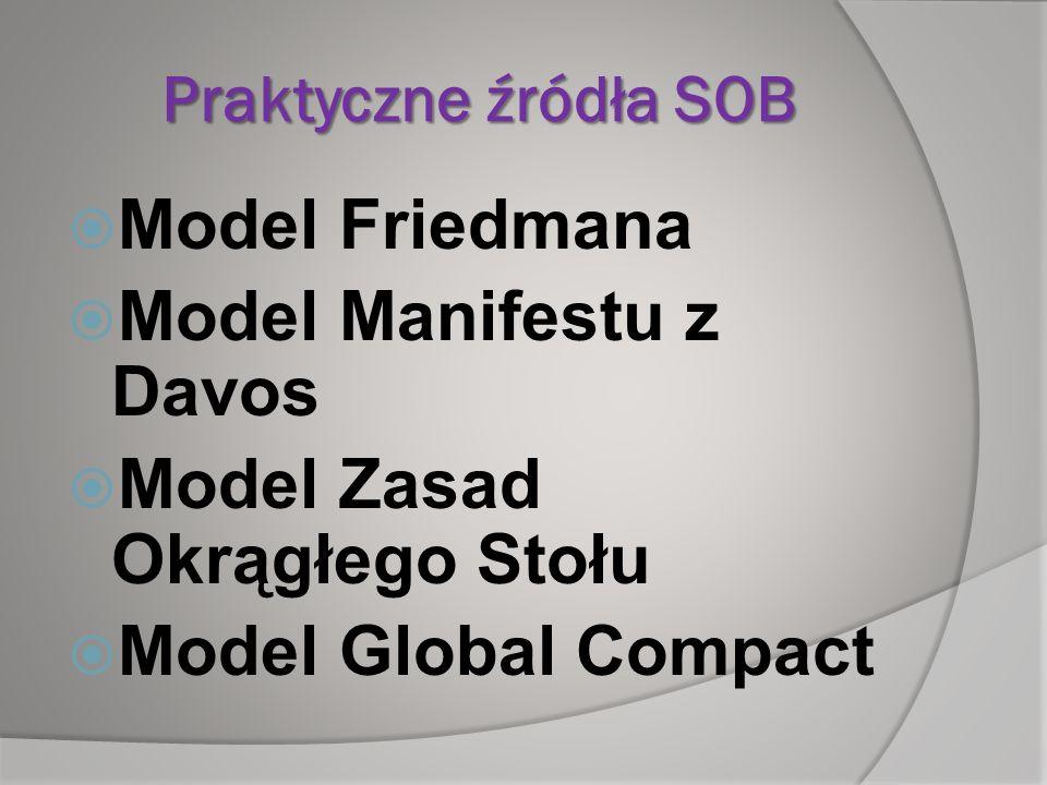 Model Manifestu z Davos Model Zasad Okrągłego Stołu