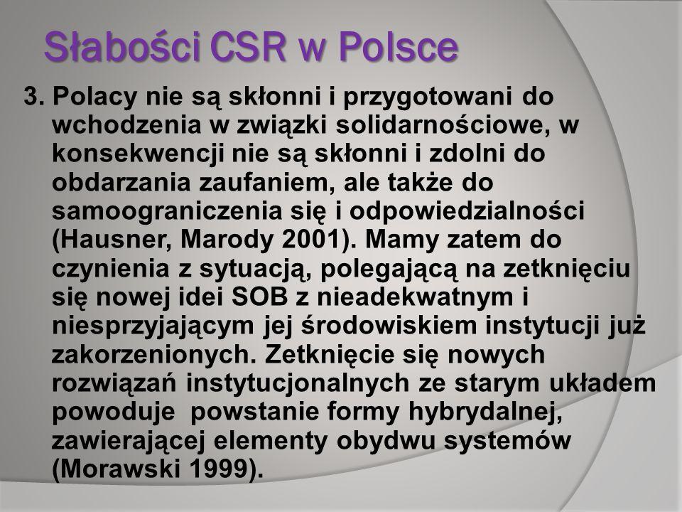 Słabości CSR w Polsce