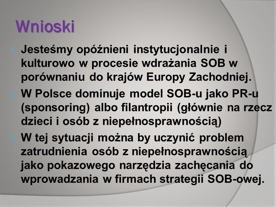 Wnioski Jesteśmy opóźnieni instytucjonalnie i kulturowo w procesie wdrażania SOB w porównaniu do krajów Europy Zachodniej.