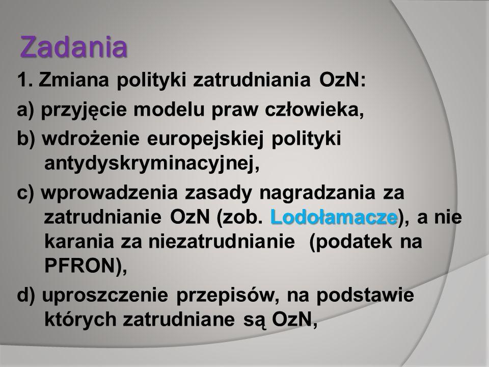 Zadania 1. Zmiana polityki zatrudniania OzN: