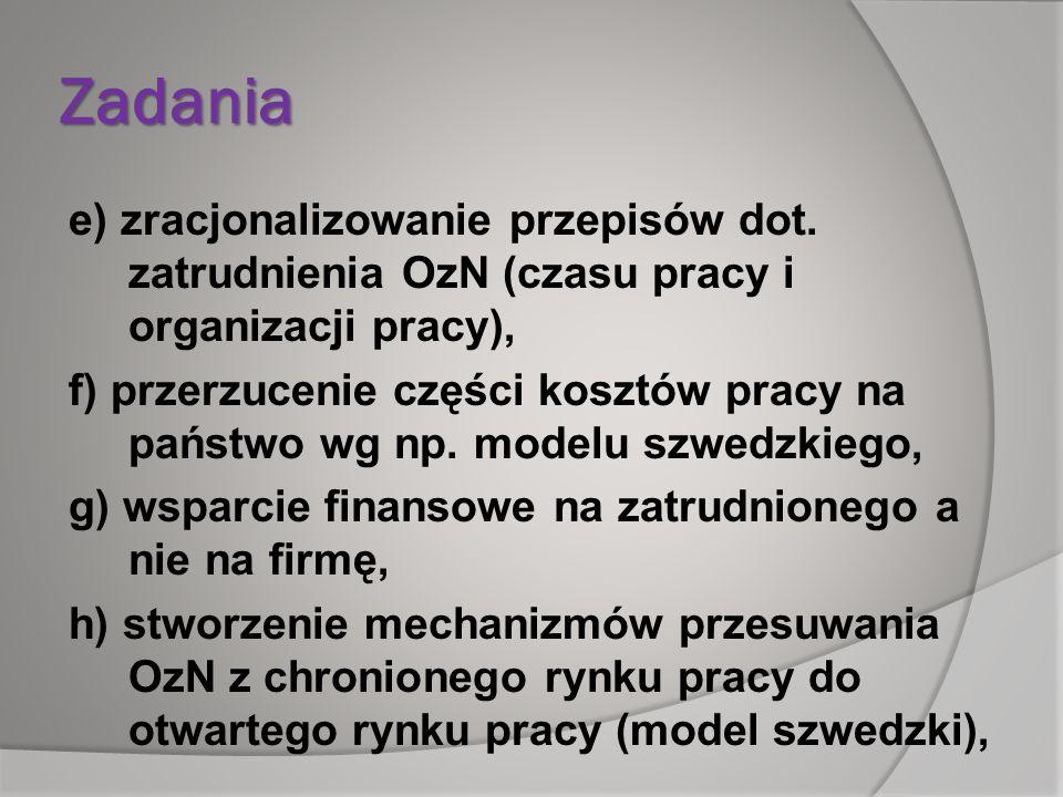 Zadania e) zracjonalizowanie przepisów dot. zatrudnienia OzN (czasu pracy i organizacji pracy),