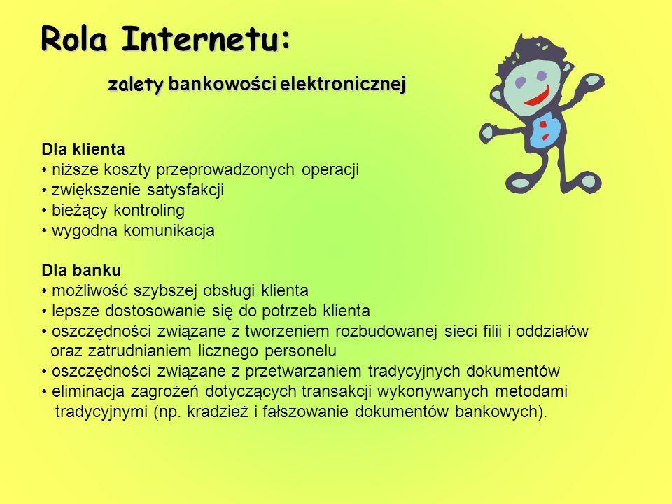Rola Internetu: zalety bankowości elektronicznej