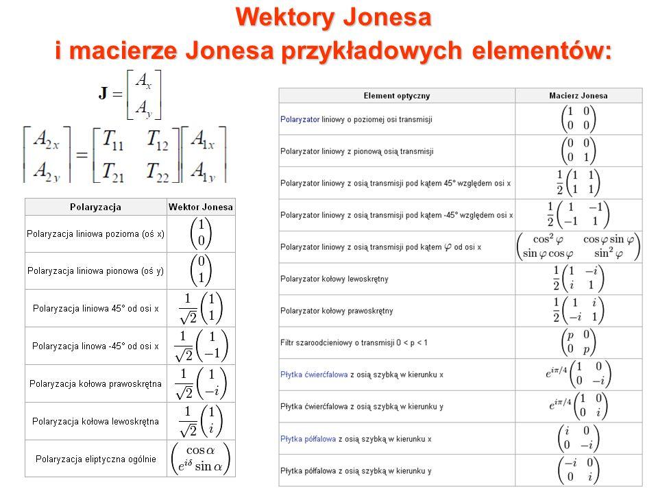 i macierze Jonesa przykładowych elementów: