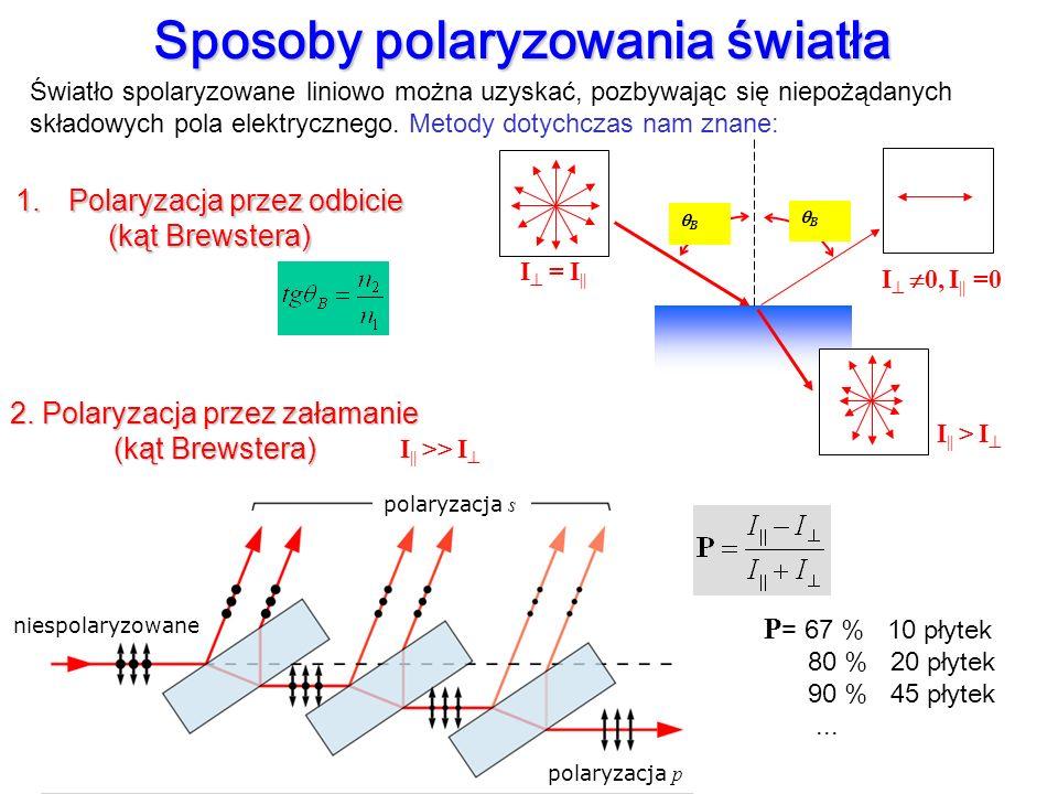 Sposoby polaryzowania światła