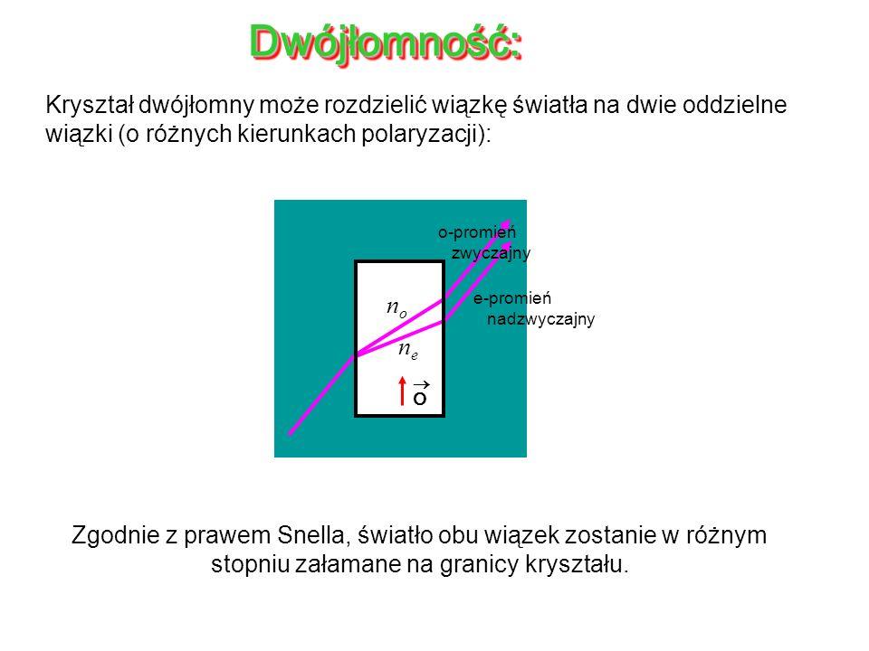 Dwójłomność: Kryształ dwójłomny może rozdzielić wiązkę światła na dwie oddzielne wiązki (o różnych kierunkach polaryzacji):