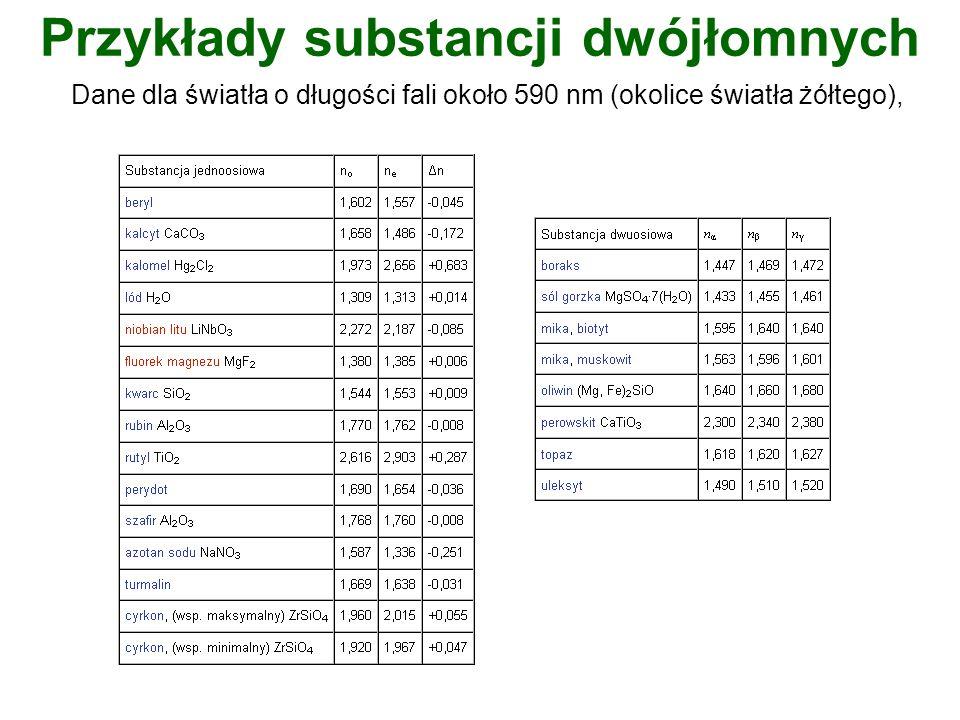 Przykłady substancji dwójłomnych