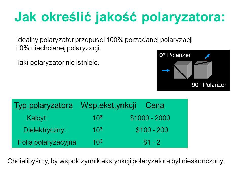 Jak określić jakość polaryzatora: