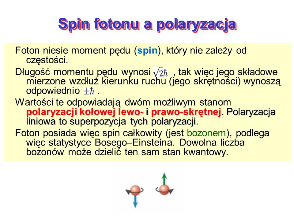 Spin fotonu a polaryzacja