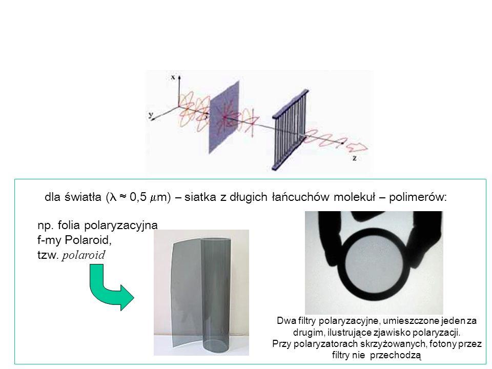 Przy polaryzatorach skrzyżowanych, fotony przez filtry nie przechodzą