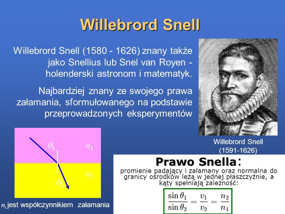 Willebrord Snell Prawo Snella: