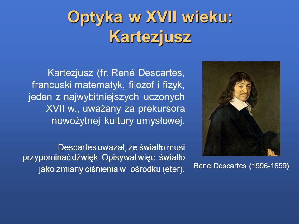 Optyka w XVII wieku: Kartezjusz